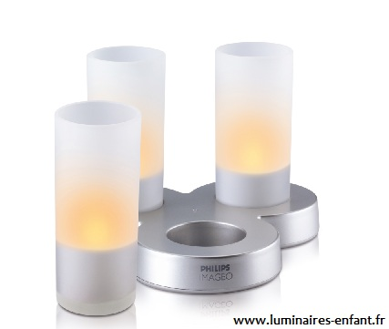 Photophore Candlelights